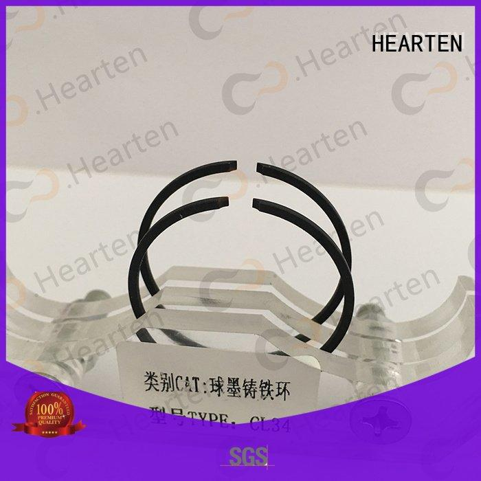 saw ring HEARTEN Garden Machine Piston  Ring