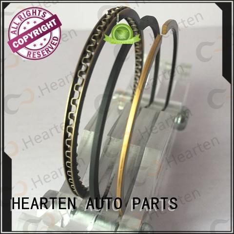 Titanium piston ring